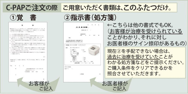 C-PAP書類