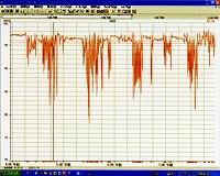 pulsox-300i イベントマーク画像