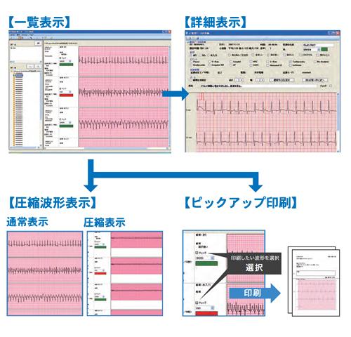波形判読の省略化に役立つ判読支援ソフト